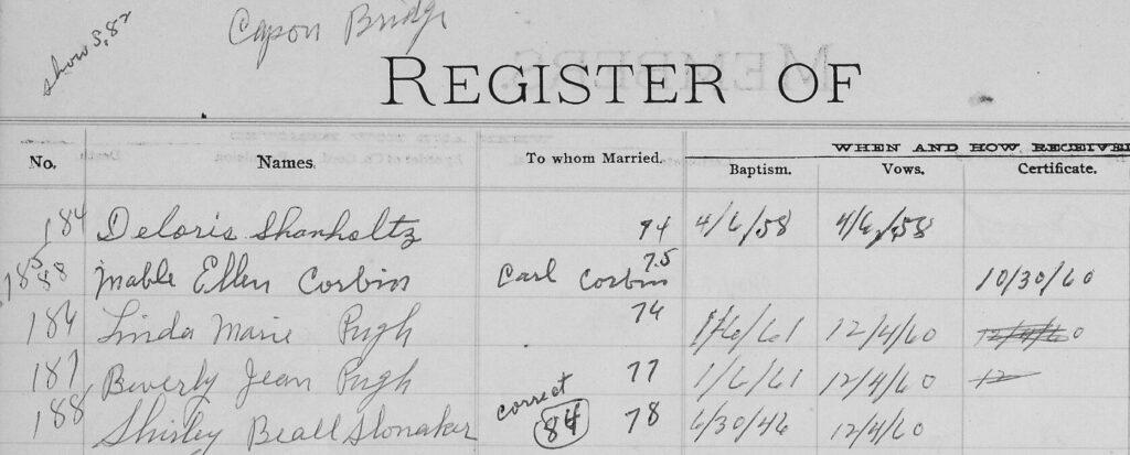 p. 91 Register Capon Bridge Cont